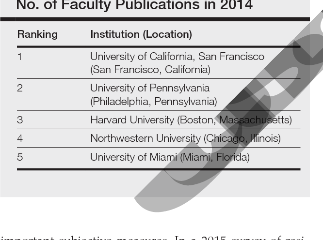 Table 3 from US dermatology residency program rankings based