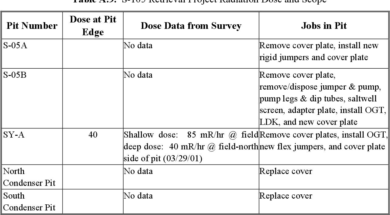 PDF] Tank Riser Pit Decontamination System (Pit Viper