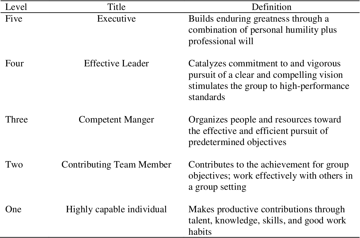 PDF] Strategies That Make Entrepreneurs Successful on a