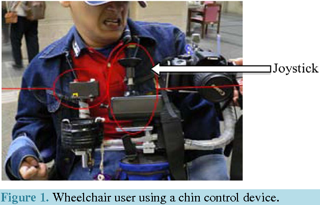 PDF] Improvement of a Joystick Controller for Electric