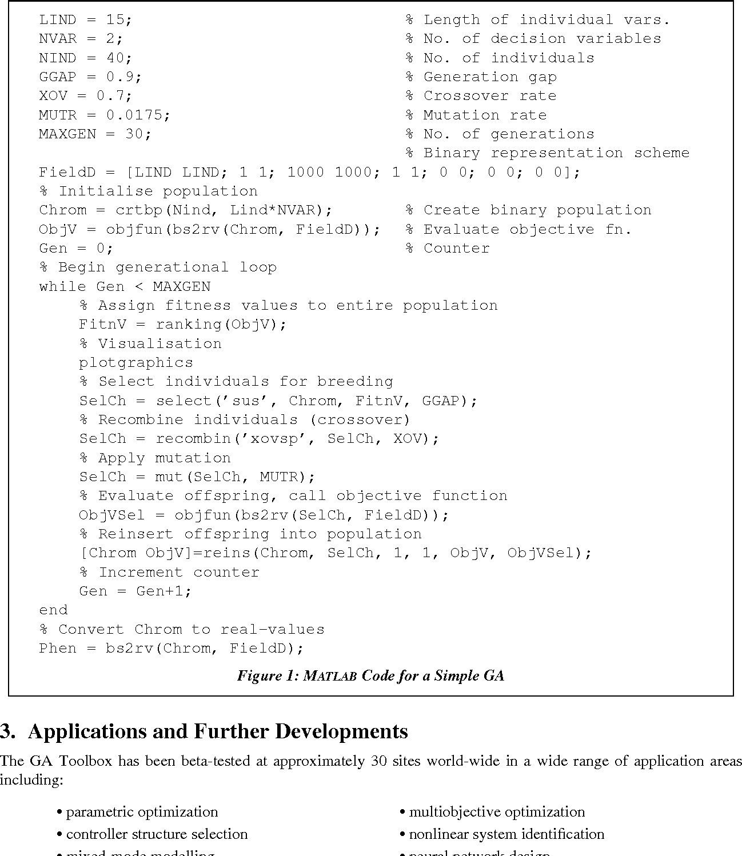PDF] The MATLAB genetic algorithm toolbox - Semantic Scholar