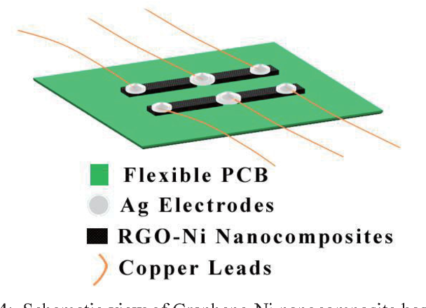 Graphene-Nickel composite films on flexible PCB for
