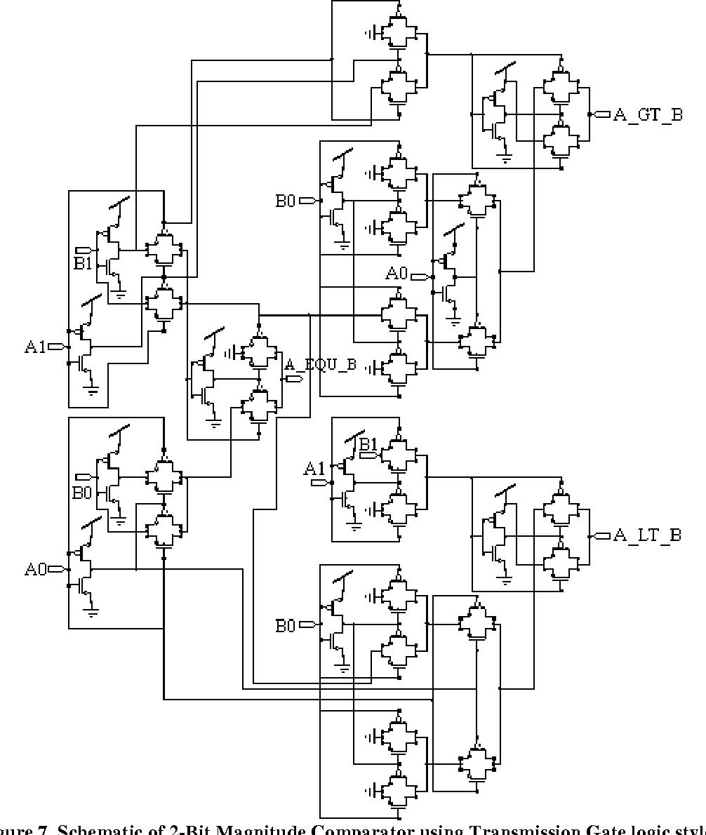 2 Bit Magnitude Comparator Design Using Different Logic Styles Semantic Scholar