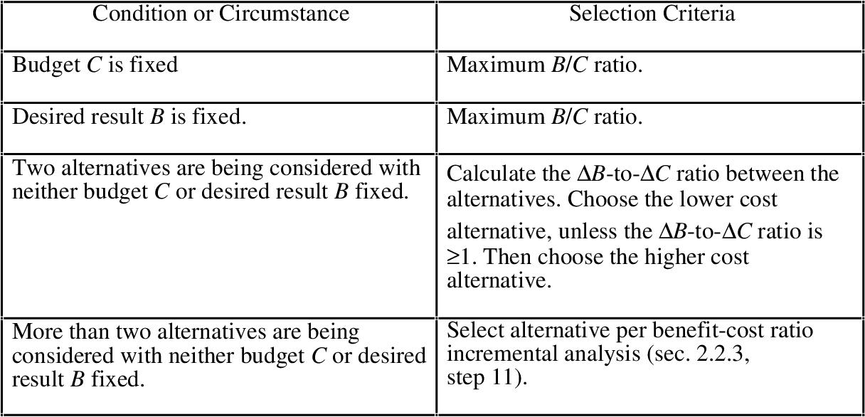 PDF] System Engineering