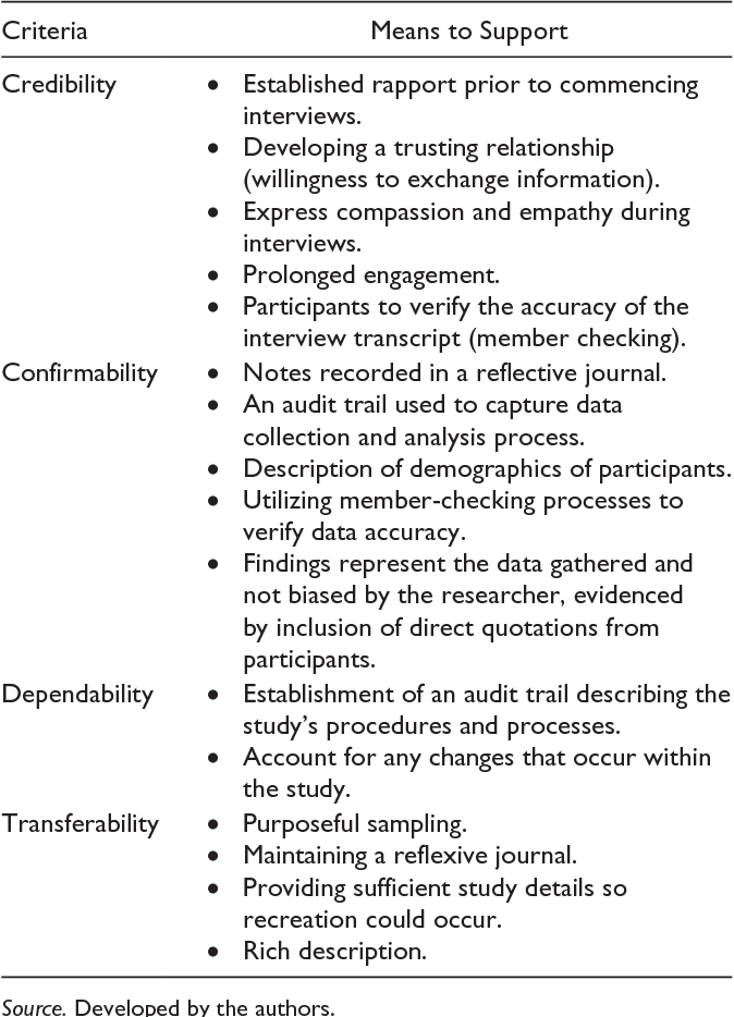 PDF] Employing a Qualitative Description Approach in Health