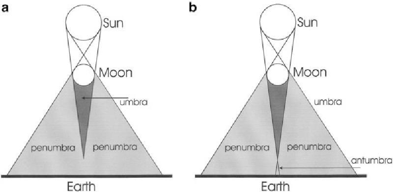 figure 11.4