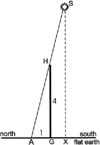 figure 11.13
