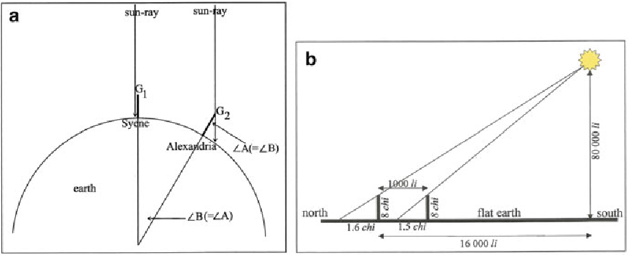 figure 11.14