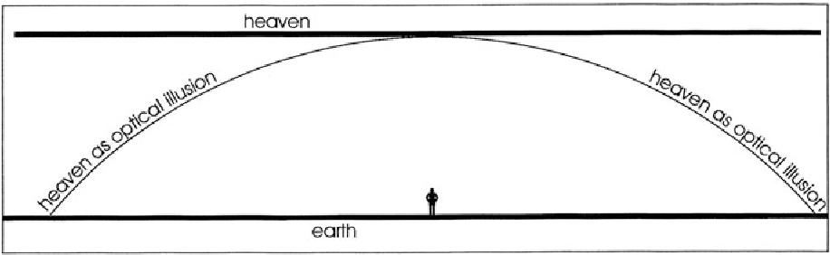 figure 13.10