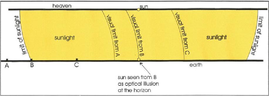 figure 13.14