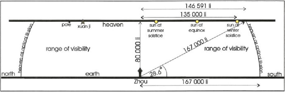 figure 13.20