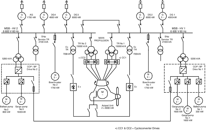 Figure 8.7 from ABB DEP rev -.PDF - Semantic Scholar on