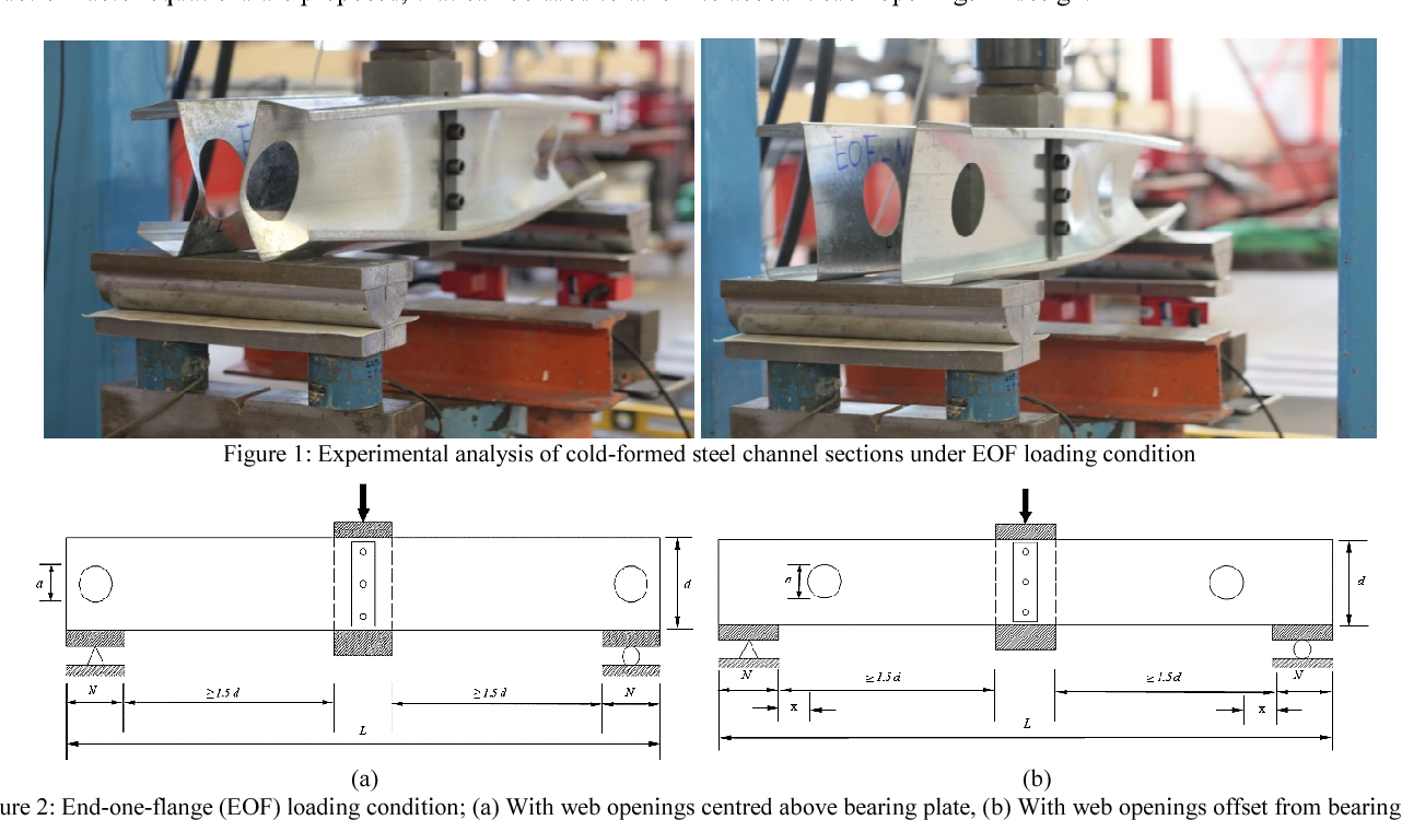 PDF] Web crippling design of cold-formed duplex stainless