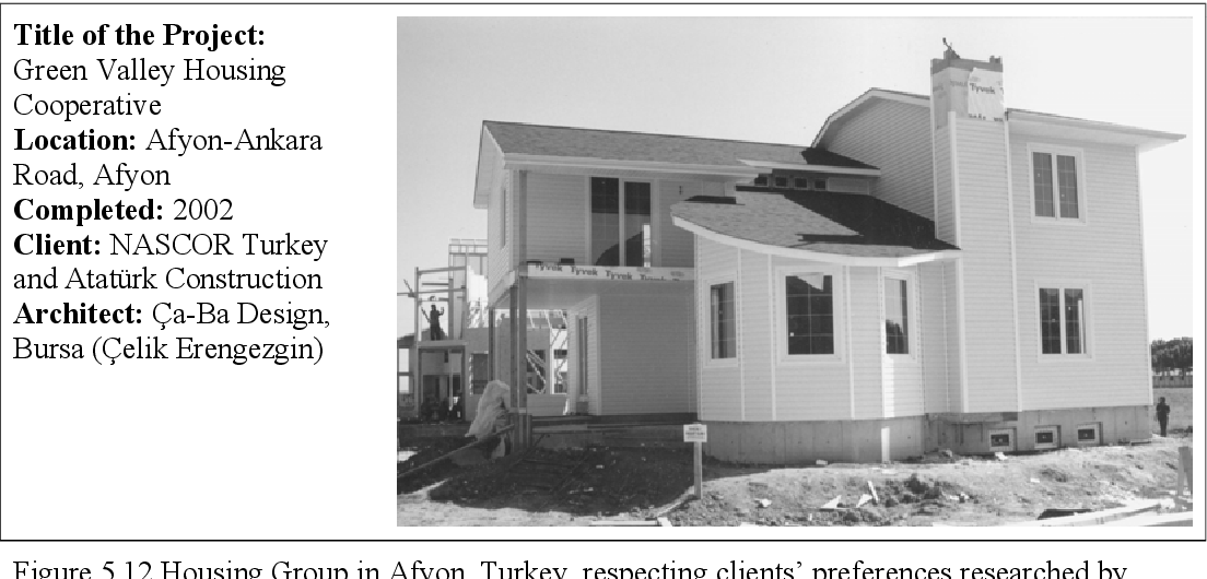 A Critical View Of Sustainable Architecture In Turkey A Proposal For The Municipality Of Seyrek Semantic Scholar