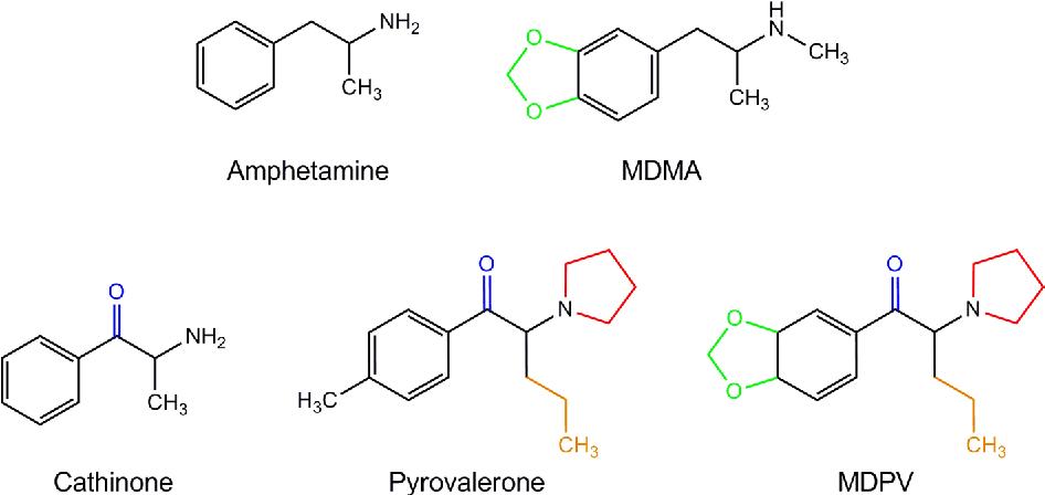 Figure 1 from 3,4-Methylenedioxypyrovalerone (MDPV): in