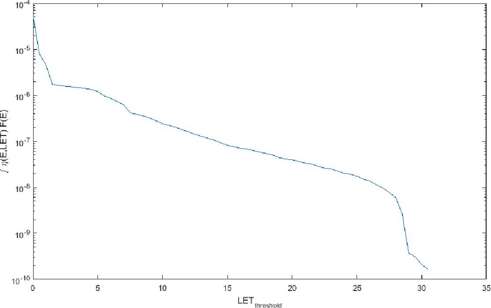 figure 6.23