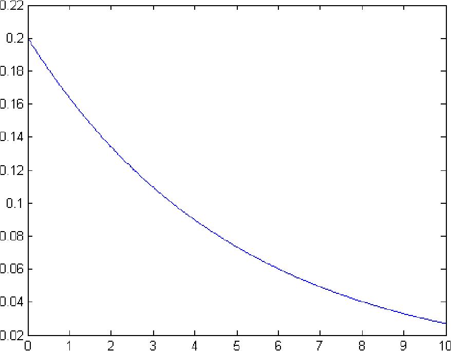 figure A.3