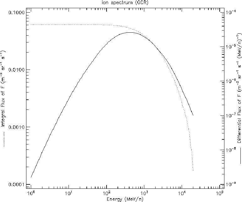 figure B.9