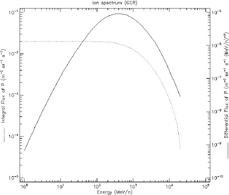 figure B.16