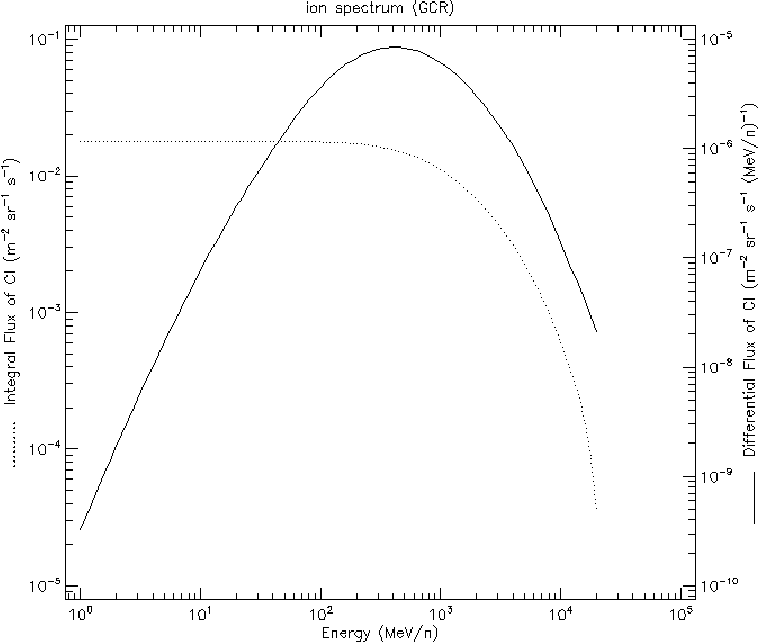 figure B.17
