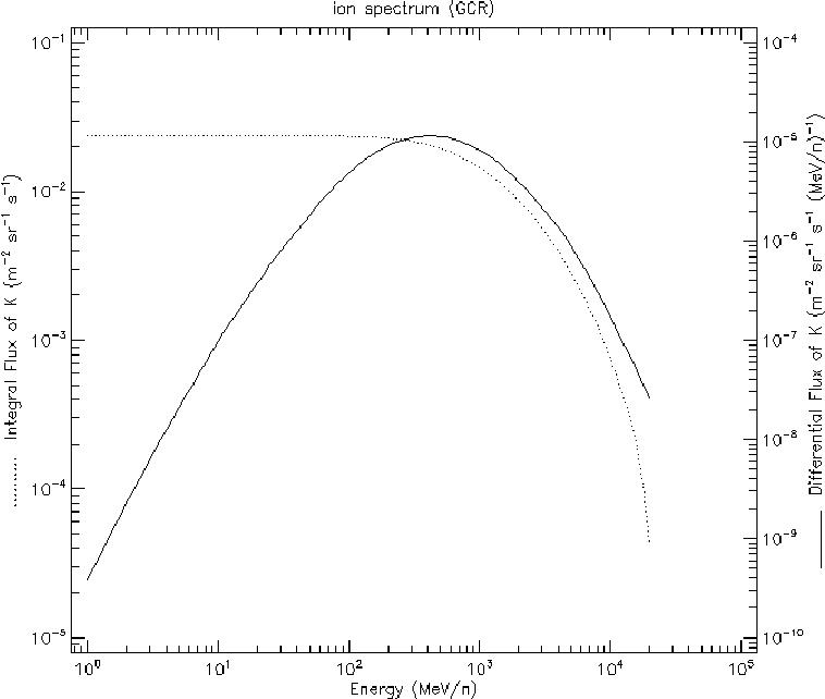 figure B.19
