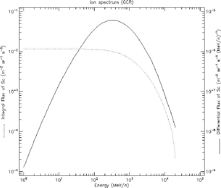 figure B.21
