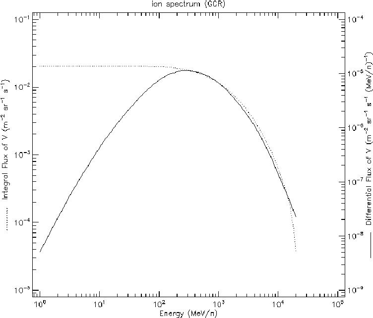 figure B.23