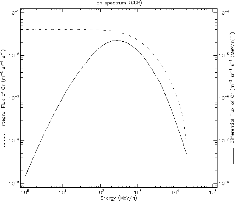 figure B.24