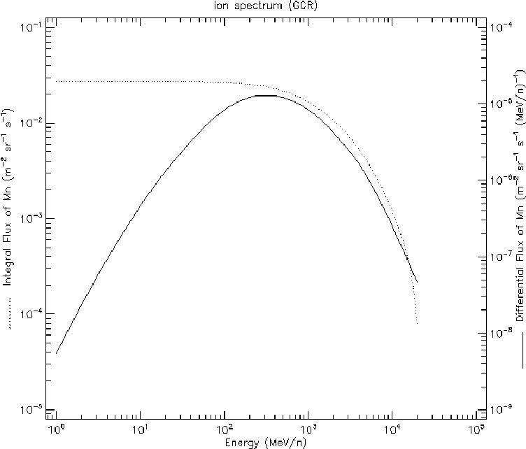 figure B.25