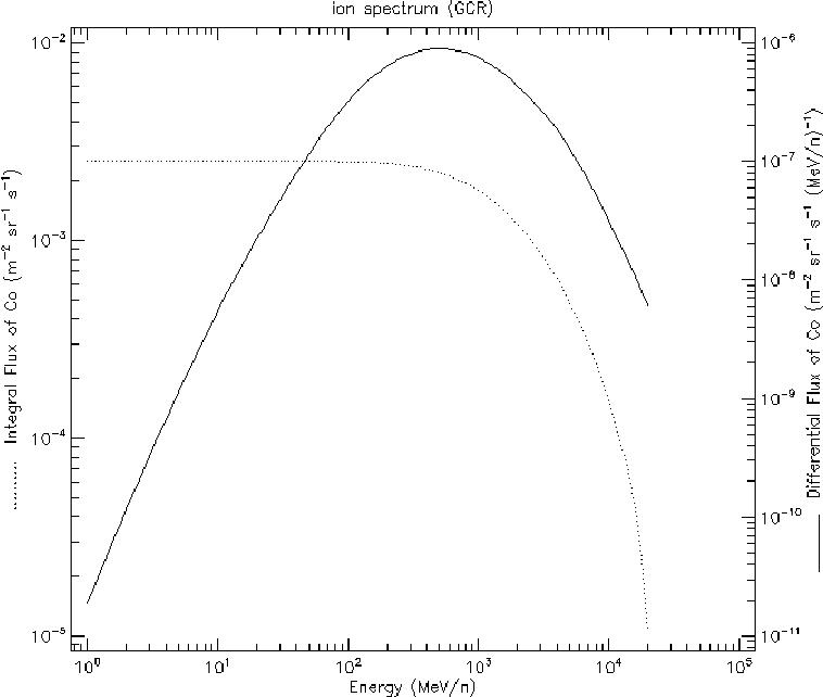 figure B.27