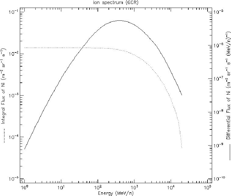 figure B.28