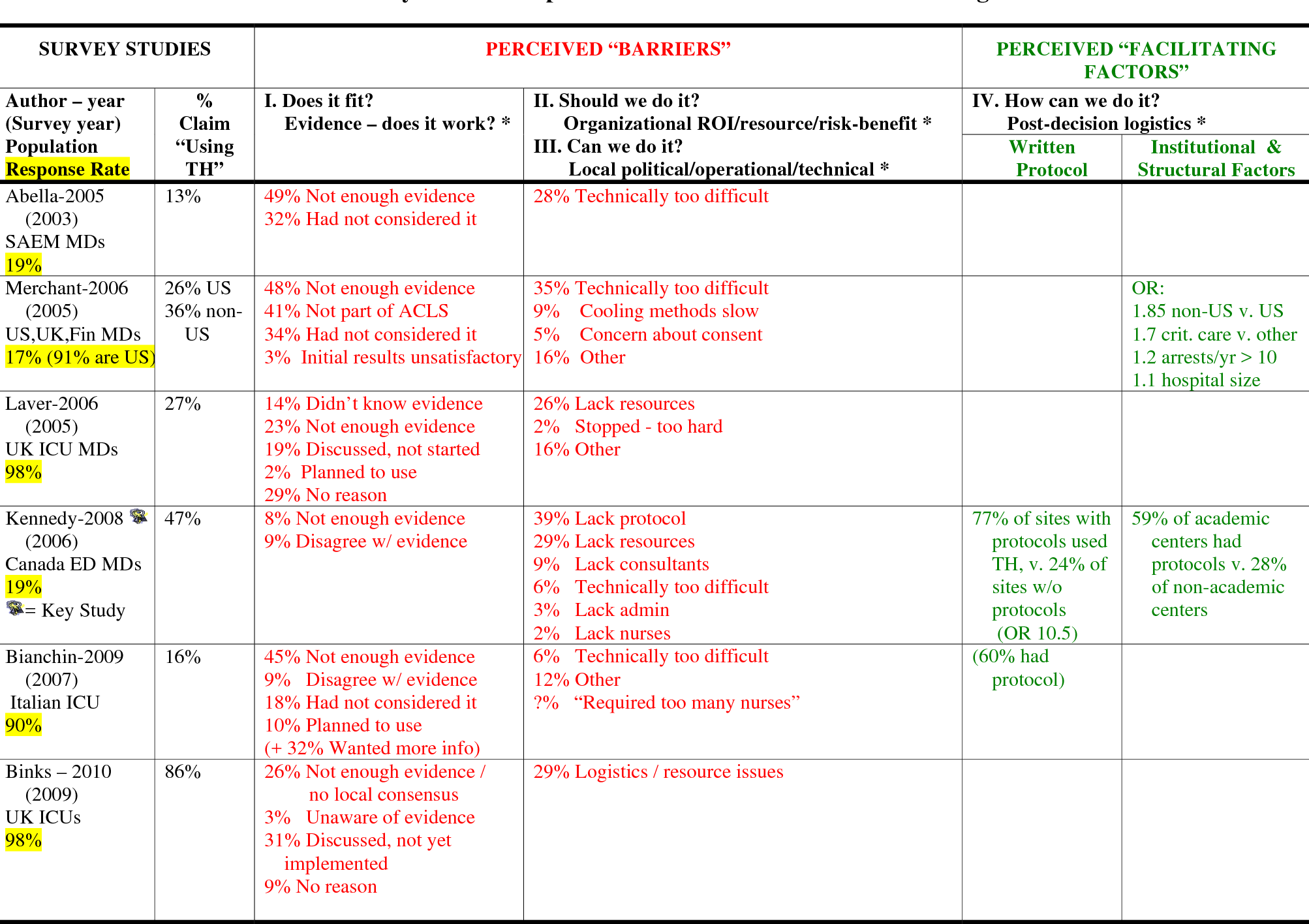 PDF] WORKSHEET for Evidence-Based Review of Science for