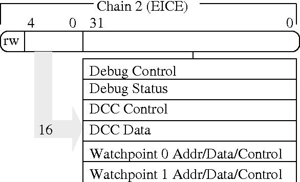 PDF] Open On-Chip Debugger – OpenOCD – - Semantic Scholar