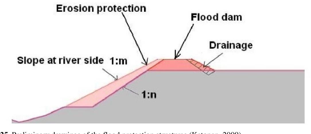 PDF] An Empirical Study on Socio-Hydrology and the ...