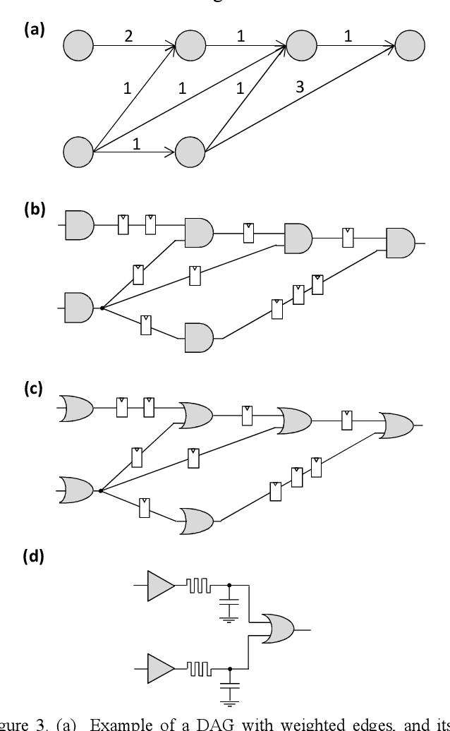 Figure 2 From Race Logic A Hardware Acceleration For Dynamic Programming Algorithms Semantic Scholar