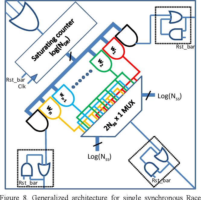Figure 8 From Race Logic A Hardware Acceleration For Dynamic Programming Algorithms Semantic Scholar