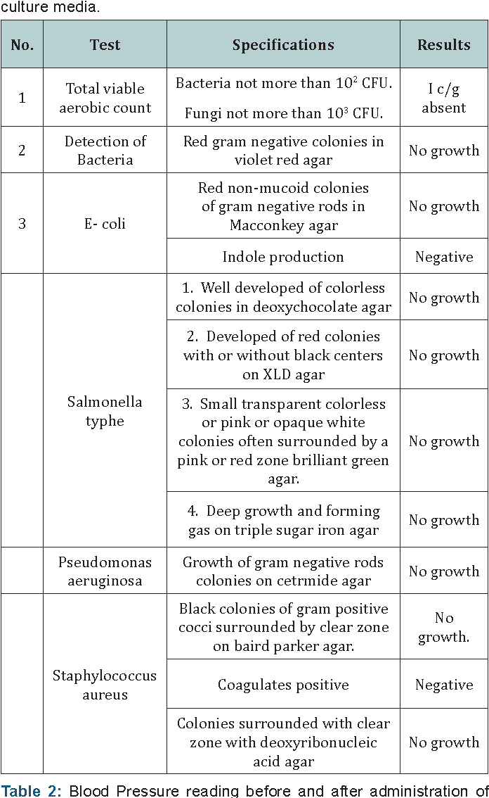 Gum Arabic Role In High Blood Pressure Among Patients With Stage Iii Chronic Kidney Disease Semantic Scholar