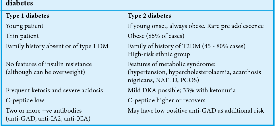 Table I From Classification Of Diabetes Semantic Scholar