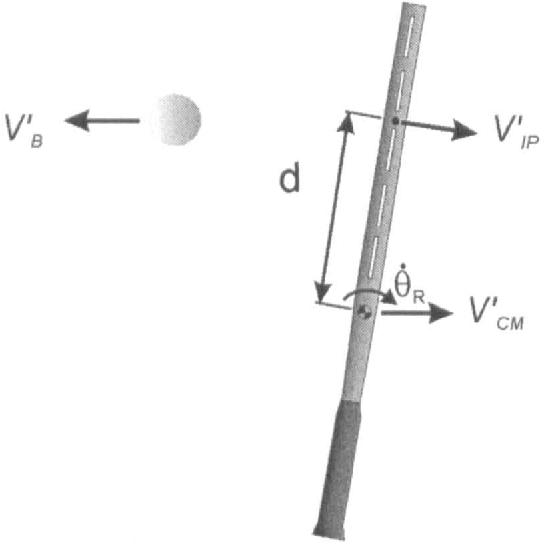 figure 10.20