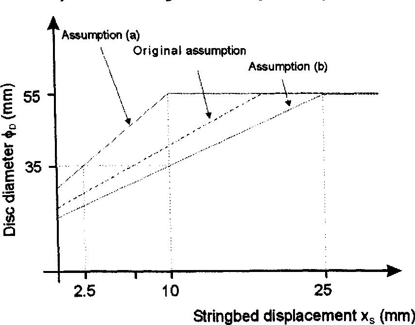figure C.11