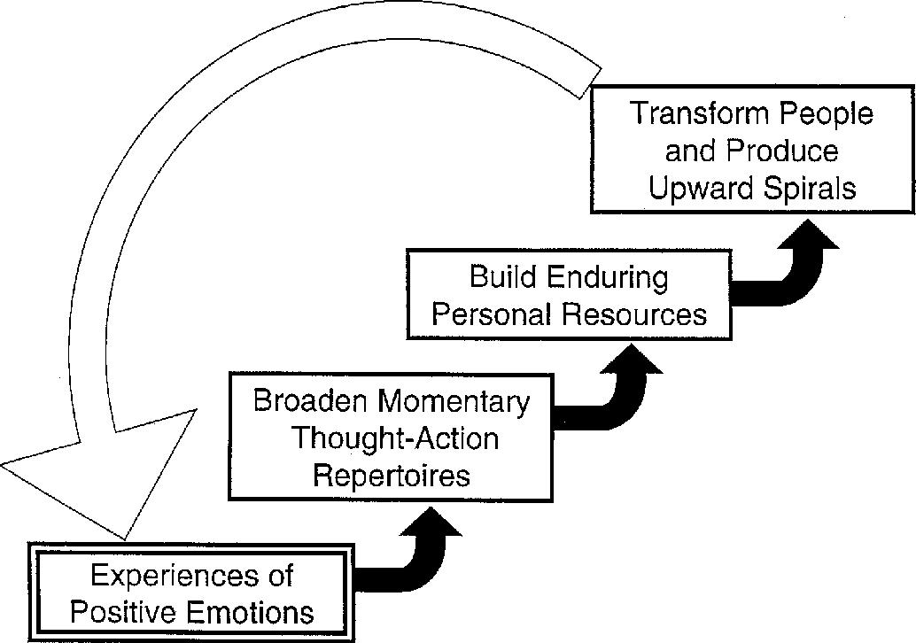 figure 9.1