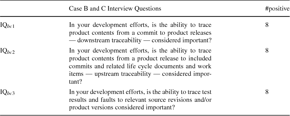 Table 3 from Achieving traceability in large scale