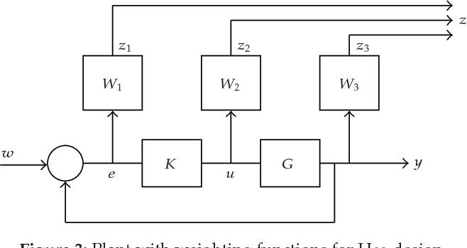 Minimum entropy H-infinity control