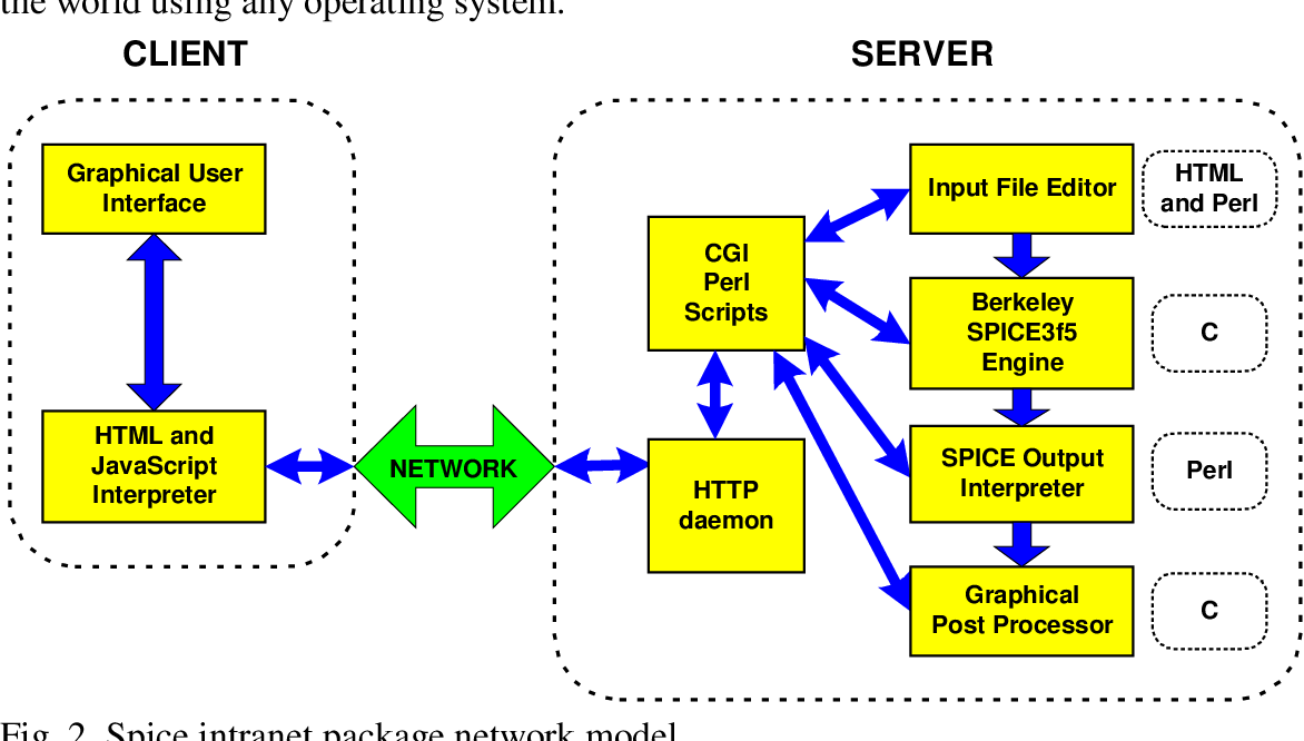 PDF] Spice Based Circuit Analysis Using Web Pages | Semantic Scholar