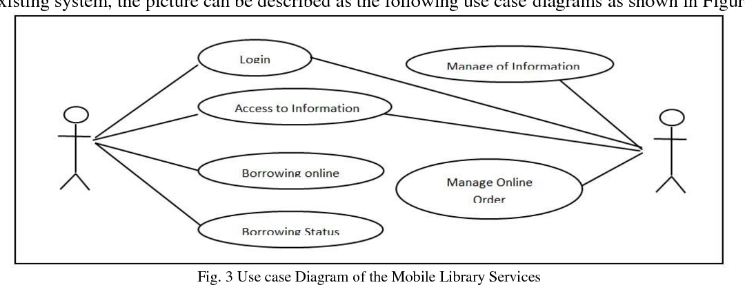 PDF] Development of Mobile Library ApplicationBased on