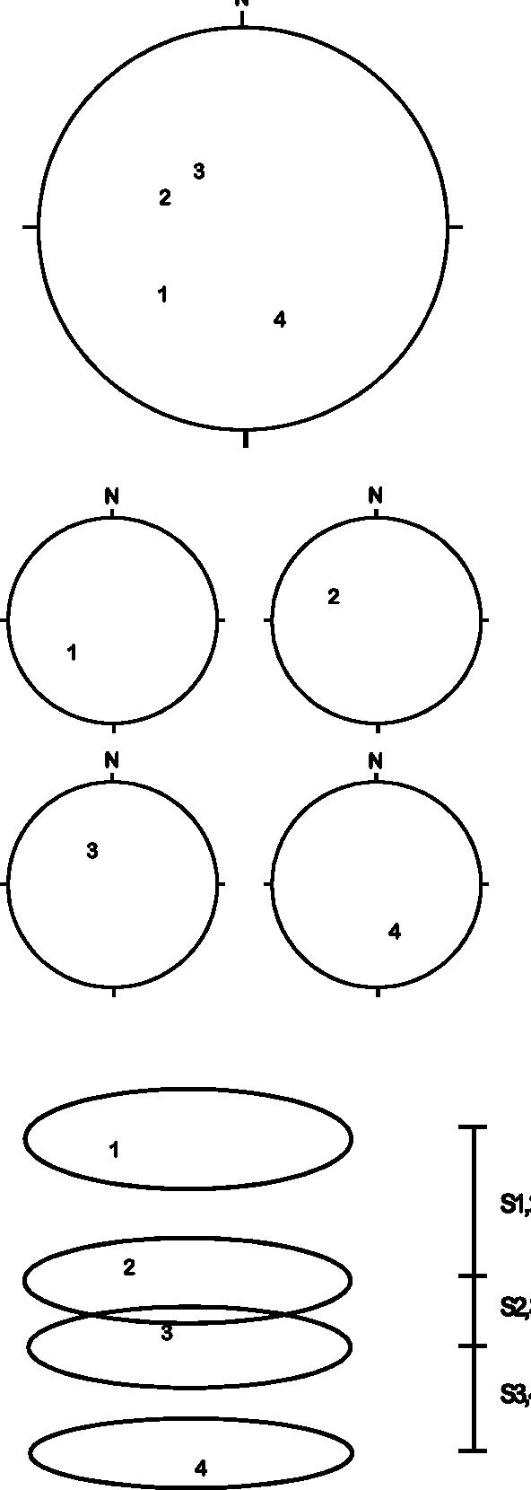 PDF] Multivariate Clustering Analysis of the ECRB Cross Drift ...