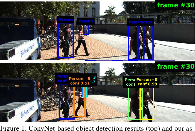 Online Video Object Detection Using Association LSTM