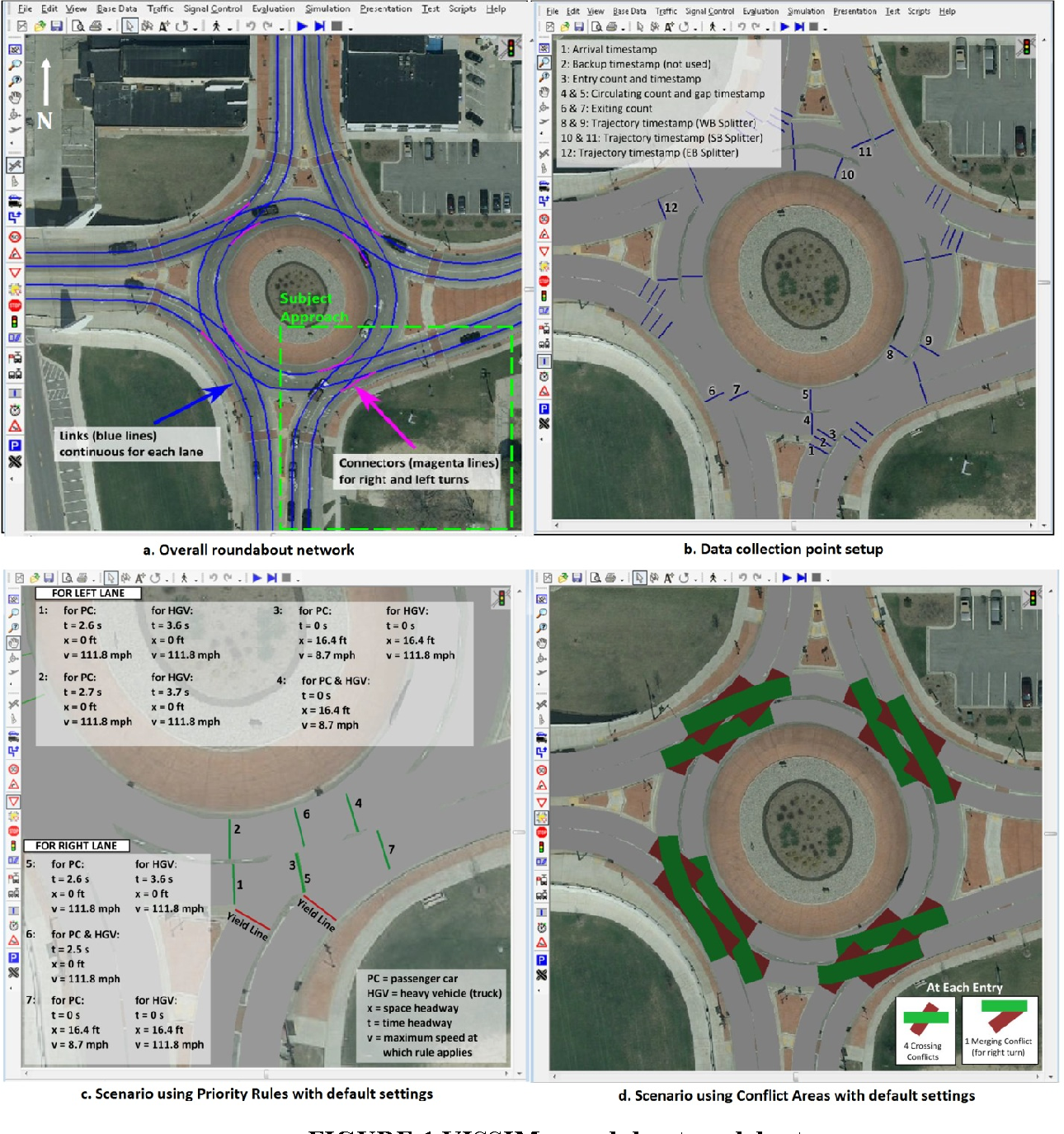 Figure 1 from Calibration of VISSIM Roundabout Model: A