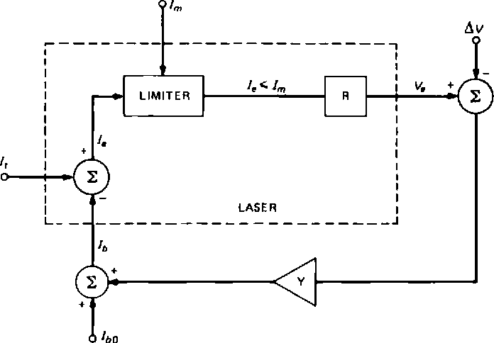 Figure 6 from An automatic bias control (ABC) circuit for ... on