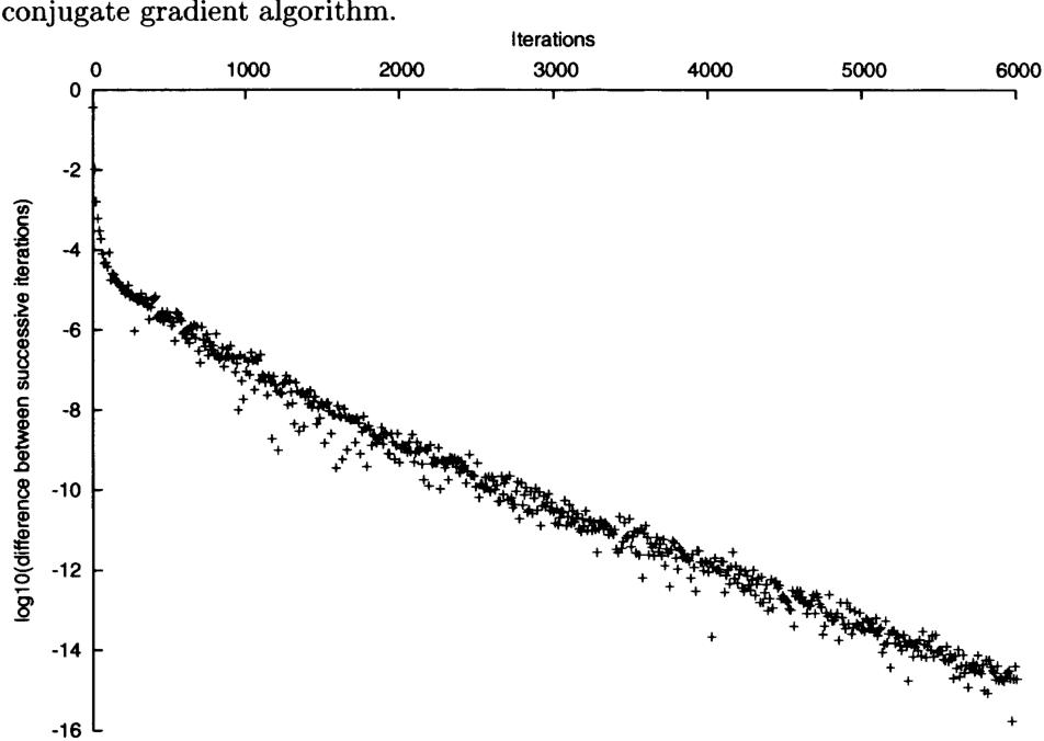 PDF] Quantifying entanglement of overlapping indistinguishable ...